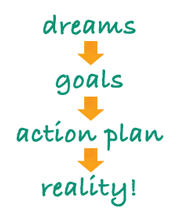 dreams-goals-action-plan